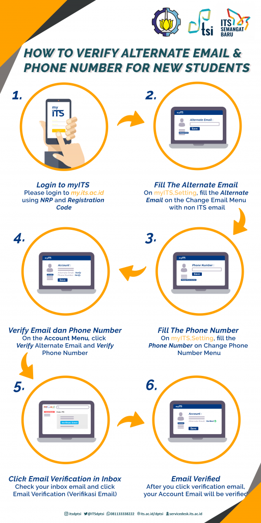 A Guide to Alternate Email and Mobile Phone Verification for New Students