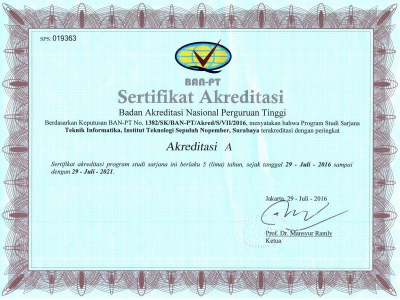 Sertifikat Akreditasi S1