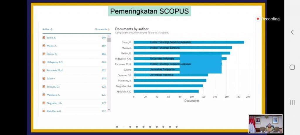 Chart pemeringkatan SCOPUS SINTA Award 2020