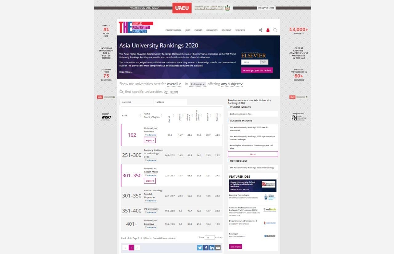 Website-THE-Asia-University-Rankings
