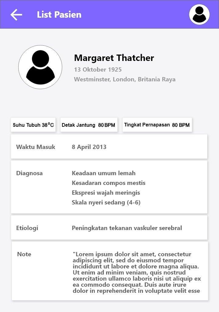 Contoh info kondisi pasien yang terdapat pada aplikasi gawai saat dirawat di rumah sakit kontainer gagasan tim mahasiswa ITS