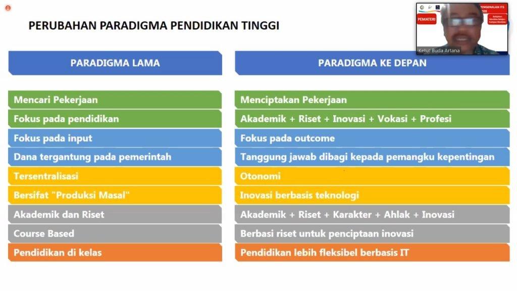 Prof Dr Ketut Buda Artana ST MSc (pojok kanan atas) menjelaskan perbedaan paradigma pendidikan tinggi pada materi MB-KM di gugus XX IPITS