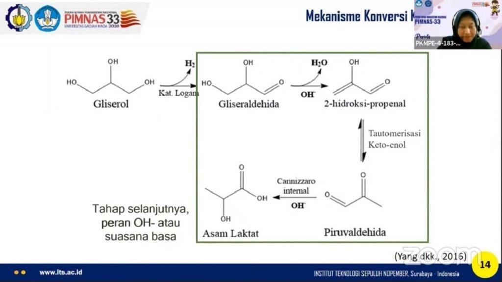 Mekanisme reaksi konversi gliserol menjadi asam laktat