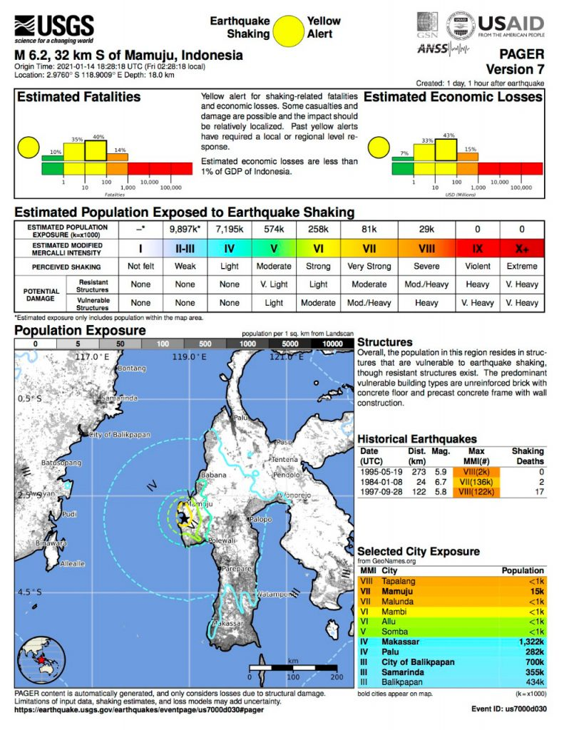 Ilustrasi shake-map gempa Mamuju-Majene dipadukan dengan kepadatan penduduk untuk assessment cepat yang diterbitkan USGS sehari pascagempa