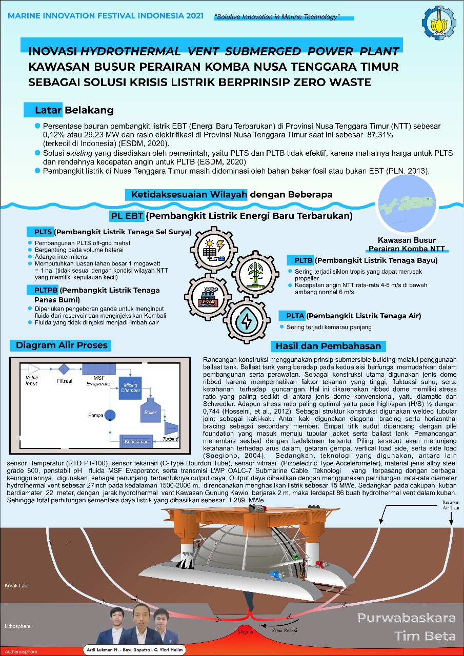 Tampilan poster karya tim mahasiswa ITS dalam Marine Innovation Festival Indonesia 2021