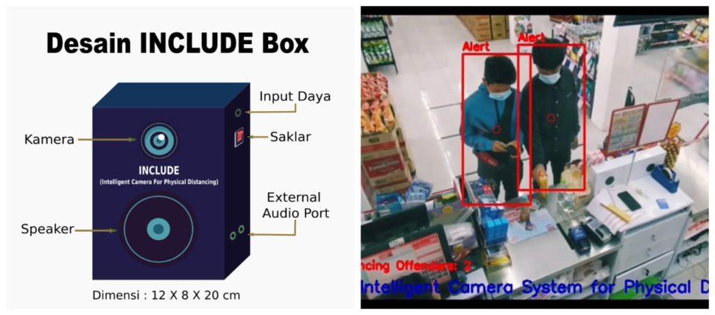 (kiri) Model boks Include gagasan tim INO-G ITS dan (kanan) hasil deteksi Include terhadap dua orang yang melanggar physical distancing