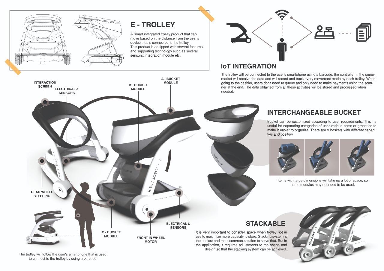 Berbagai macam fitur dan komponen pendukung I-Trolley gagasan mahasiswa ITS