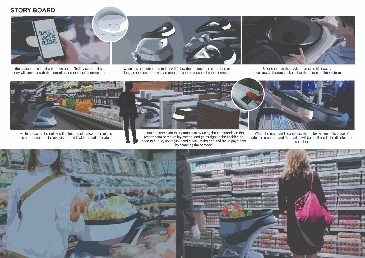 Stroyboard pada kondisi nyata normal baru untuk penggunaan I-Trolley di supermarket