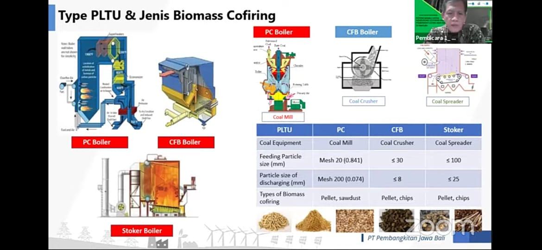 Pemaparan tipe PLTU dan biomassa co-firing sebagai bentuk arahan pemerintah sesuai Nationally Determined Contribution (NDC)
