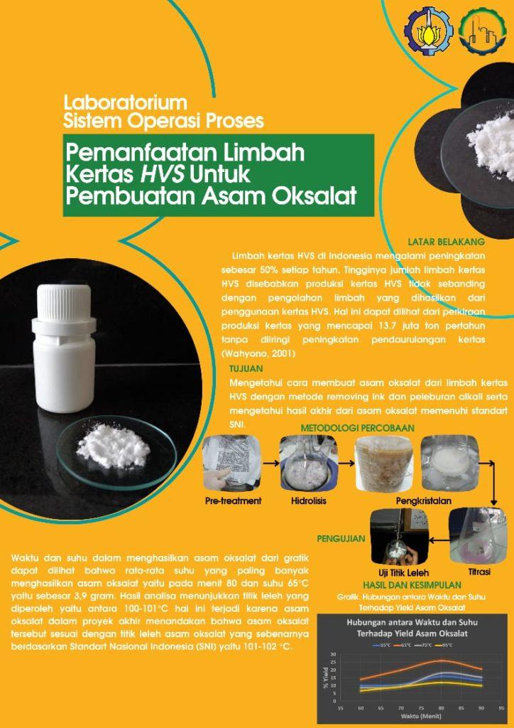 Tampilan poster karya mahasiswa ITS dalam ajang International Invention Competition for Young Moslem Scientists (IICMYS) 2021