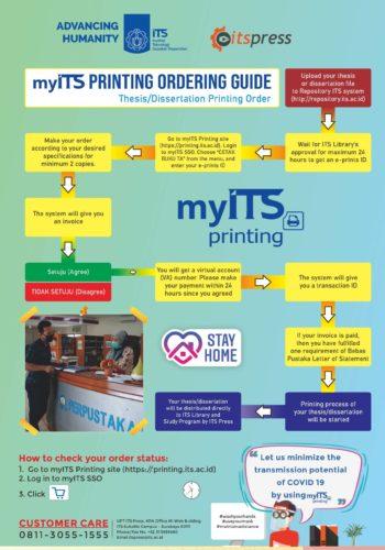 poster myITS printing_english