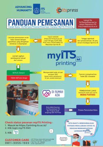 poster panduan cetak buku TA myITS printing_bahasa (1)