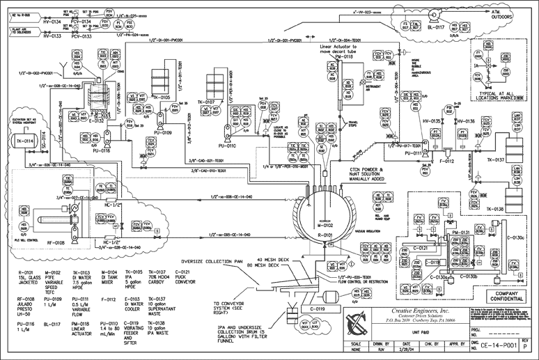 piping and instrumentation diagram meaning piping and instrumentation diagram visio 2013 #12
