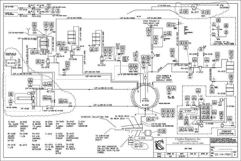 Diagram  Piping And Instrumentation Diagram Legend