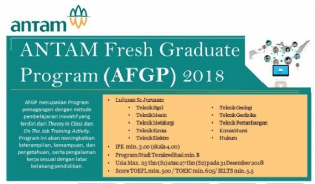 Lowongan Kerja Terbaru Bumn Antam Fresh Graduate Program Afgp 2018 Departemen Teknik Geofisika