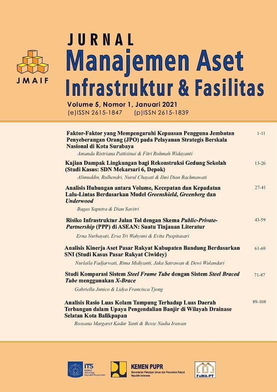 Jurnal_Manajemen_Aset_Terbitan_Januari2021