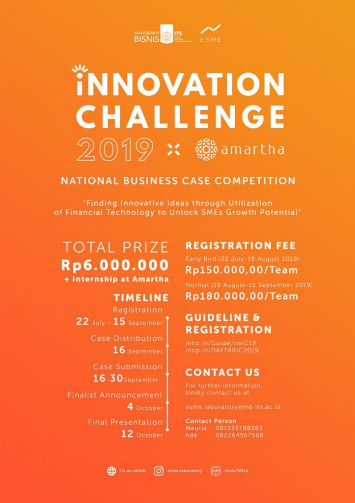 Innovation Challenge National Case Competition 2019 x Amartha
