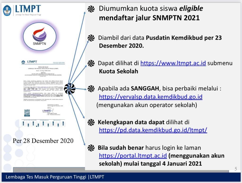 Kuota Siswa Pendaftar SNMPTN dari LTMPT