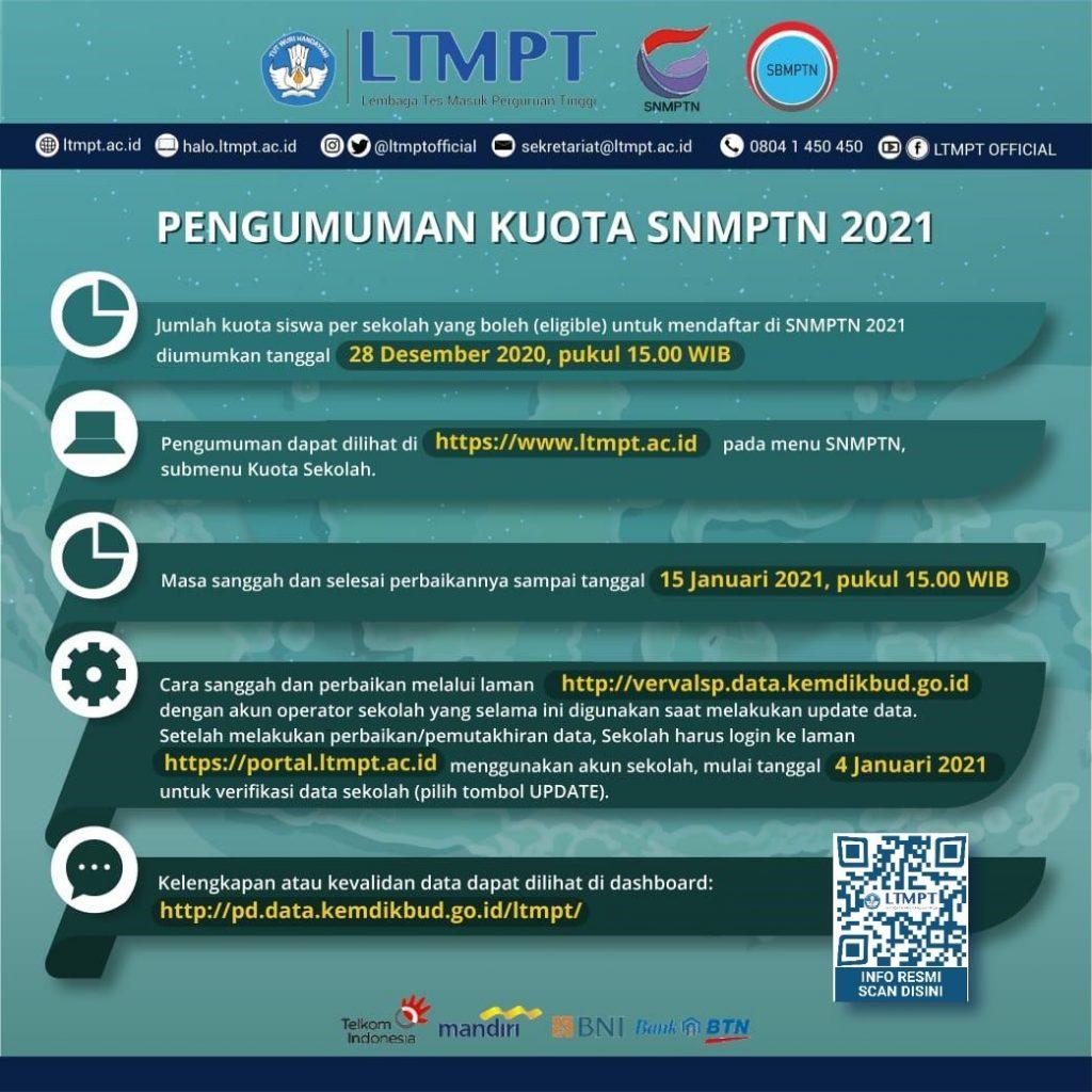 Pengumuman Kuota SNMPTN 2021